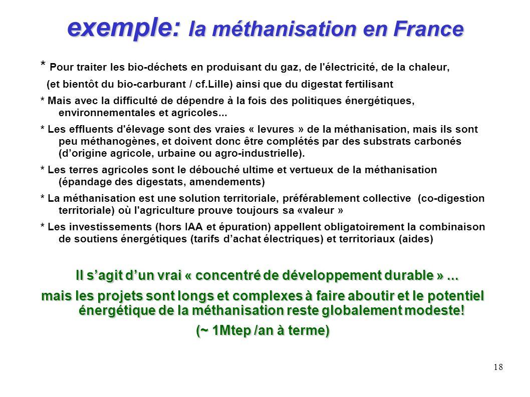 18 exemple: la méthanisation en France * Pour traiter les bio-déchets en produisant du gaz, de l'électricité, de la chaleur, (et bientôt du bio-carbur