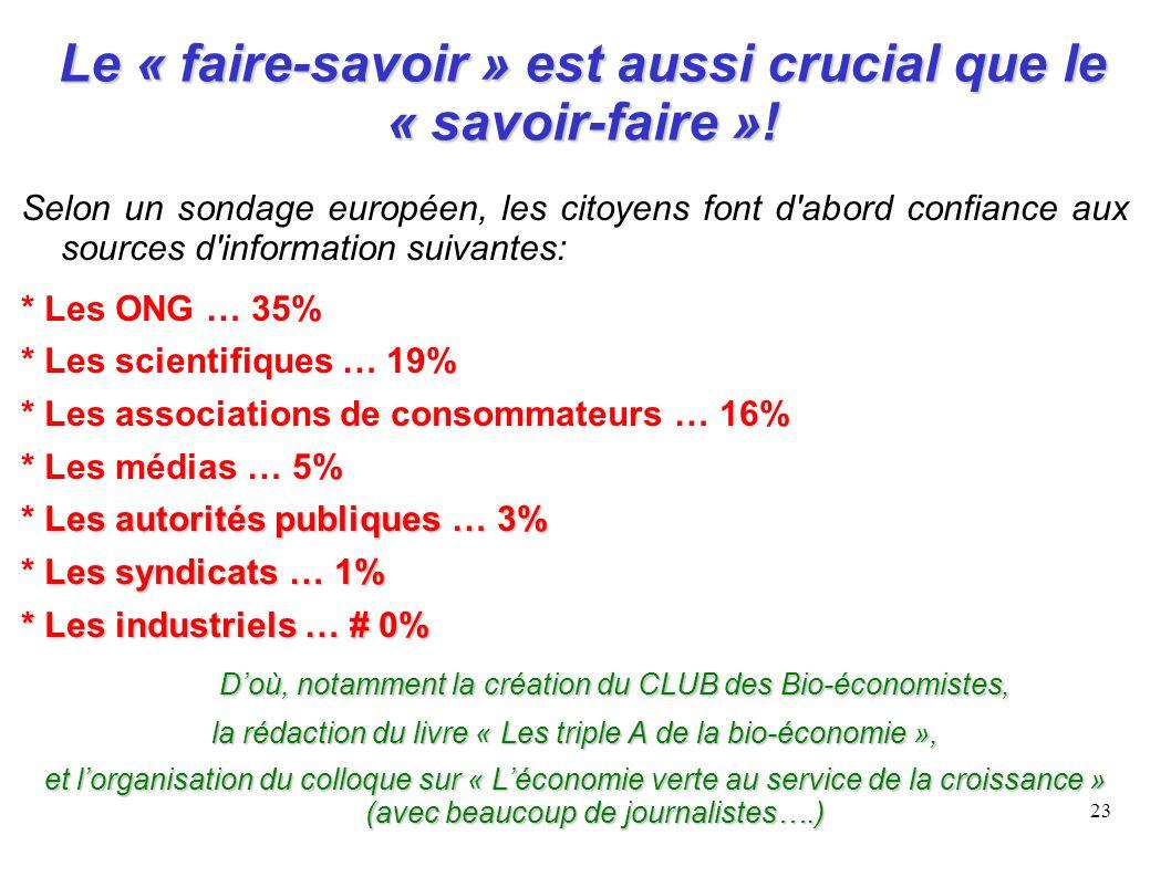 23 Le « faire-savoir » est aussi crucial que le « savoir-faire »! Selon un sondage européen, les citoyens font d'abord confiance aux sources d'informa