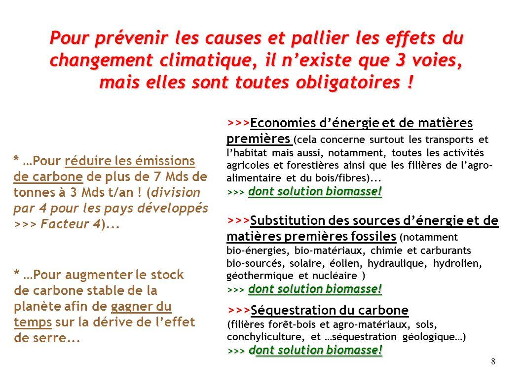 8 * …Pour réduire les émissions de carbone de plus de 7 Mds de tonnes à 3 Mds t/an ! (division par 4 pour les pays développés >>> Facteur 4)... Pour p