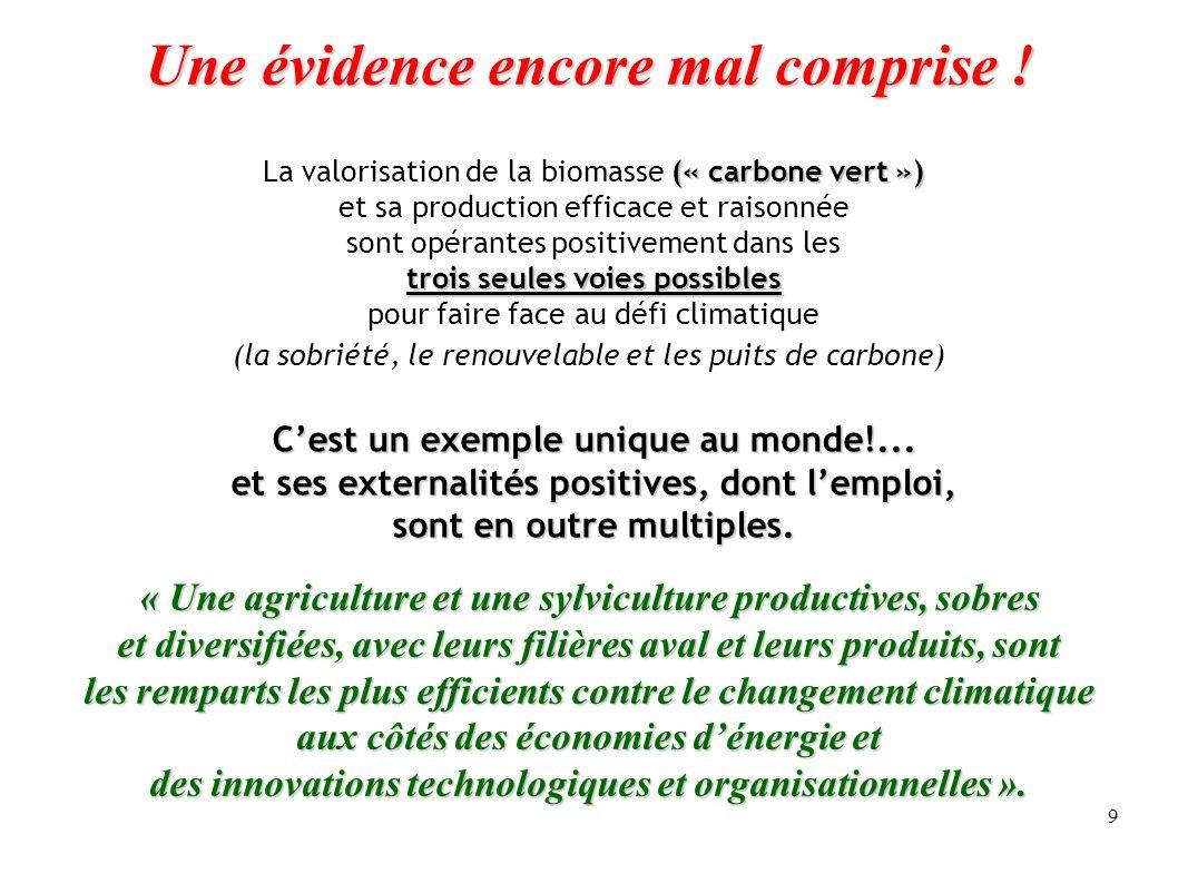 9 (« carbone vert ») La valorisation de la biomasse (« carbone vert ») et sa production efficace et raisonnée sont opérantes positivement dans les tro