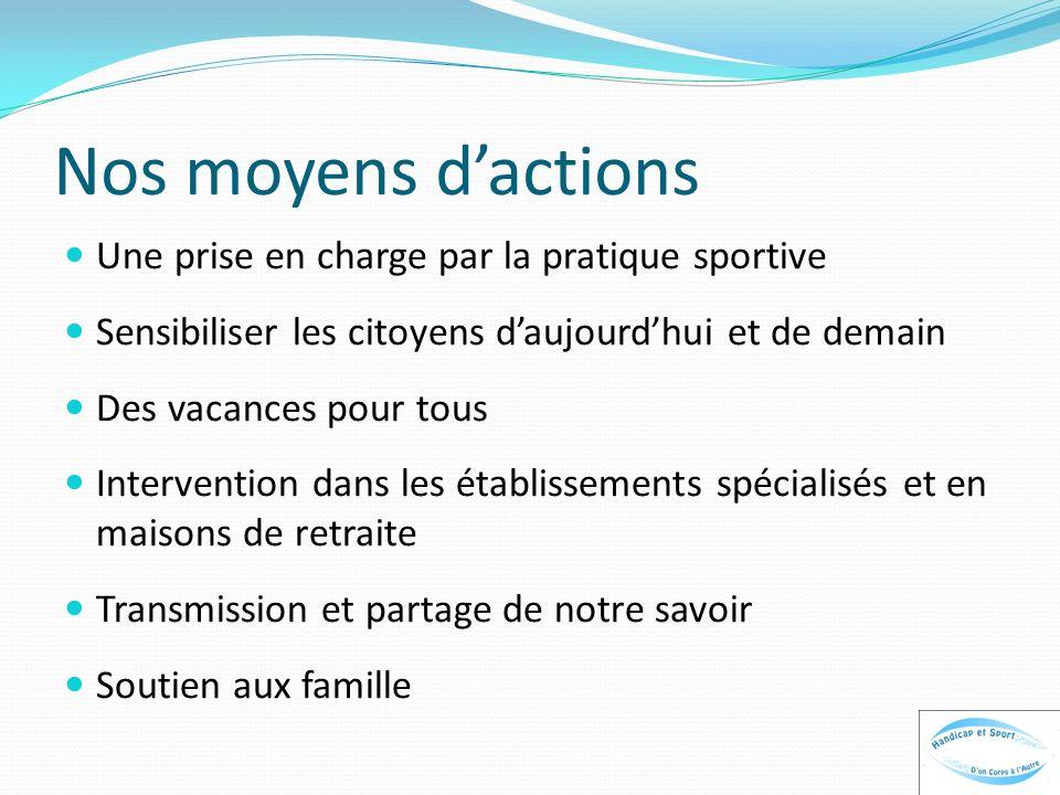 Nos moyens dactions Une prise en charge par la pratique sportive Sensibiliser les citoyens daujourdhui et de demain Des vacances pour tous Interventio
