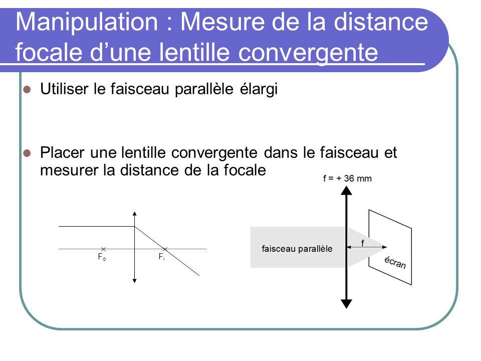 Manipulation : Mesure de la distance focale dune lentille convergente Utiliser le faisceau parallèle élargi Placer une lentille convergente dans le fa