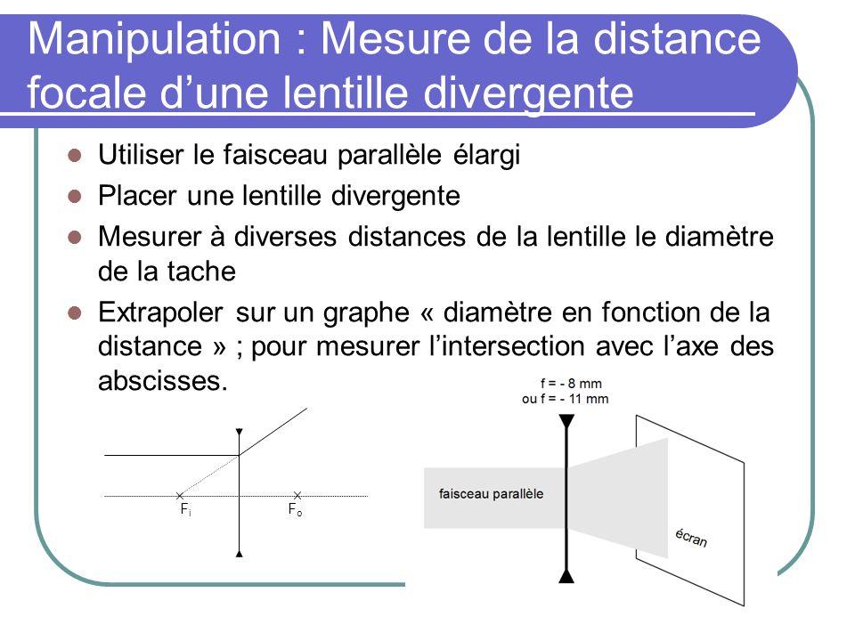 Manipulation : Mesure de la distance focale dune lentille divergente Utiliser le faisceau parallèle élargi Placer une lentille divergente Mesurer à di