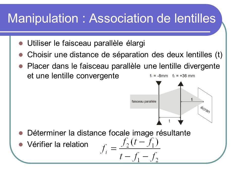 Manipulation : Association de lentilles Utiliser le faisceau parallèle élargi Choisir une distance de séparation des deux lentilles (t) Placer dans le