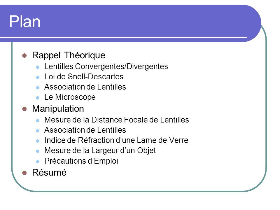 Plan Rappel Théorique Lentilles Convergentes/Divergentes Loi de Snell-Descartes Association de Lentilles Le Microscope Manipulation Mesure de la Dista