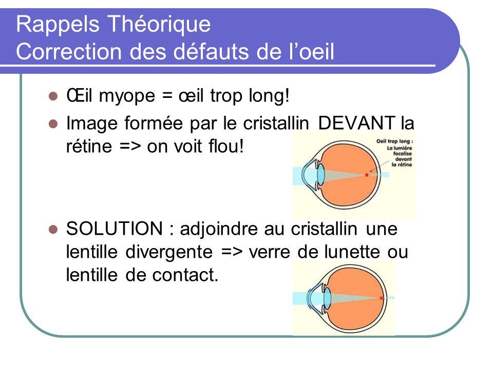 Rappels Théorique Correction des défauts de loeil Œil myope = œil trop long! Image formée par le cristallin DEVANT la rétine => on voit flou! SOLUTION