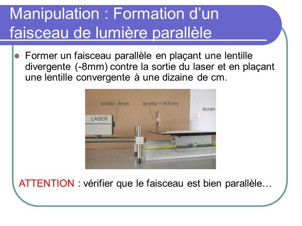Manipulation : Mesure de la distance focale dune lentille convergente Utiliser le faisceau parallèle élargi Placer une lentille convergente dans le faisceau et mesurer la distance de la focale FiFi FoFo