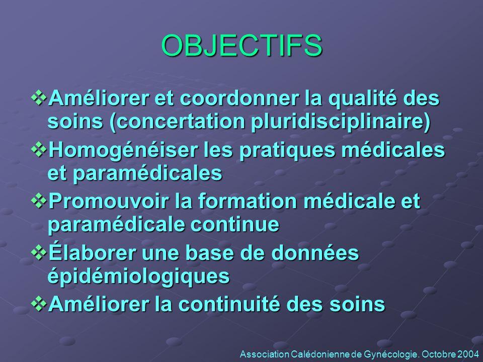 OBJECTIFS Améliorer et coordonner la qualité des soins (concertation pluridisciplinaire) Améliorer et coordonner la qualité des soins (concertation pl