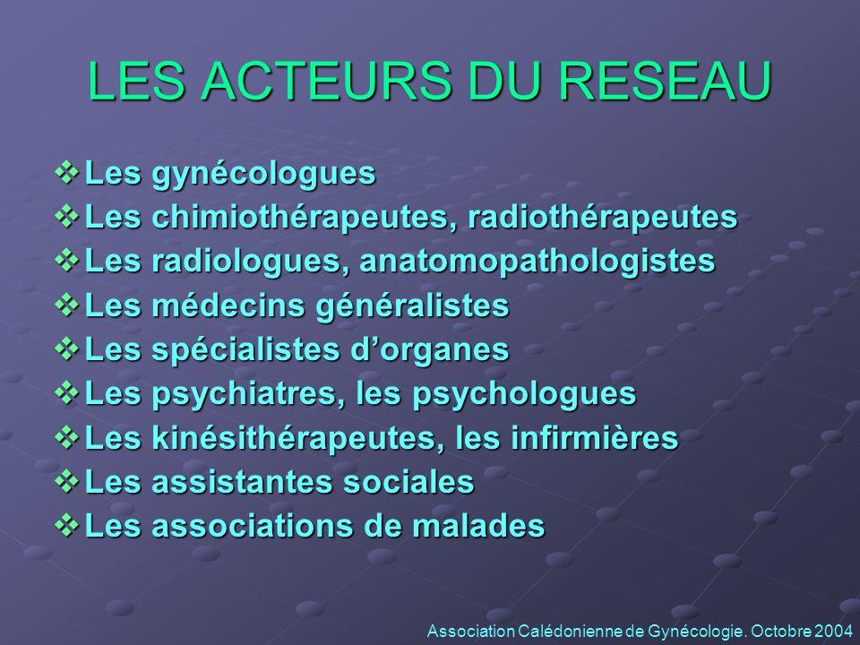 LES ACTEURS DU RESEAU Les gynécologues Les gynécologues Les chimiothérapeutes, radiothérapeutes Les chimiothérapeutes, radiothérapeutes Les radiologue