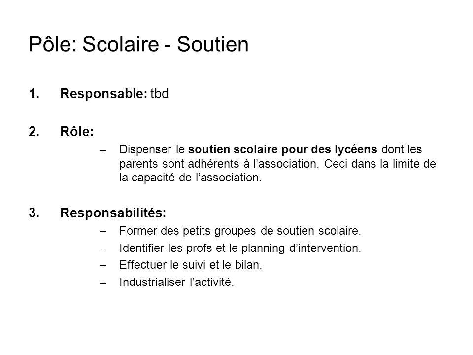 Pôle: Scolaire - Soutien 1.Responsable: tbd 2.Rôle: –Dispenser le soutien scolaire pour des lycéens dont les parents sont adhérents à lassociation.