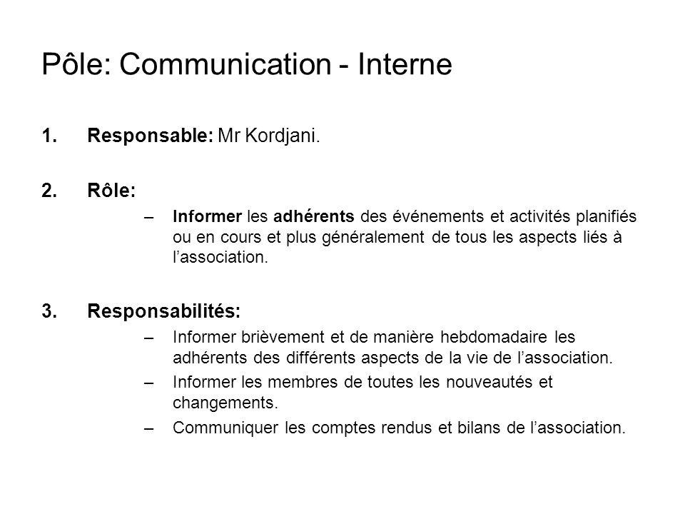 Pôle: Communication - Interne 1.Responsable: Mr Kordjani.