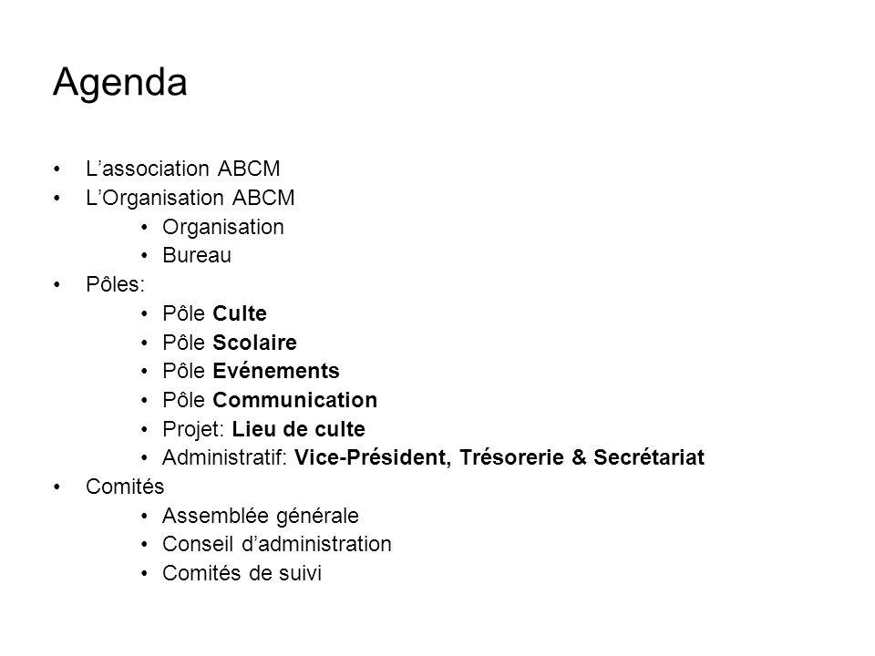 Administratif – Vice Président (à compléter) 1.Responsable: 2.Rôle: –XXX 3.Responsabilités: –XXX