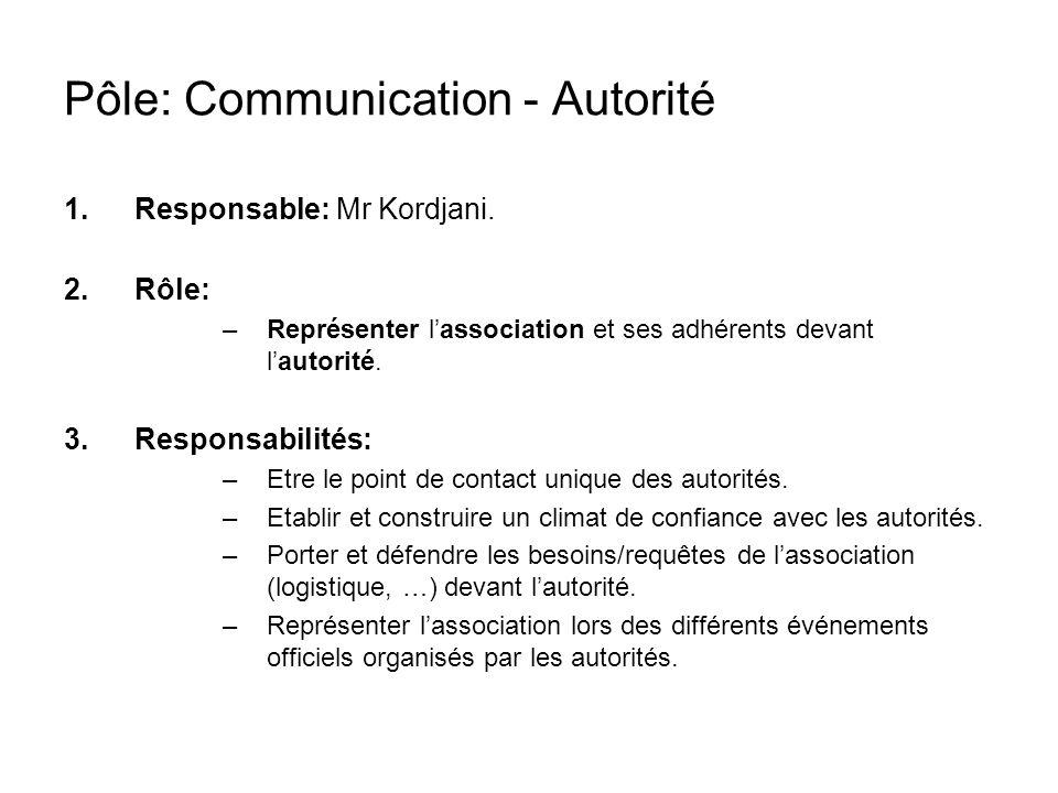 Pôle: Communication - Autorité 1.Responsable: Mr Kordjani.