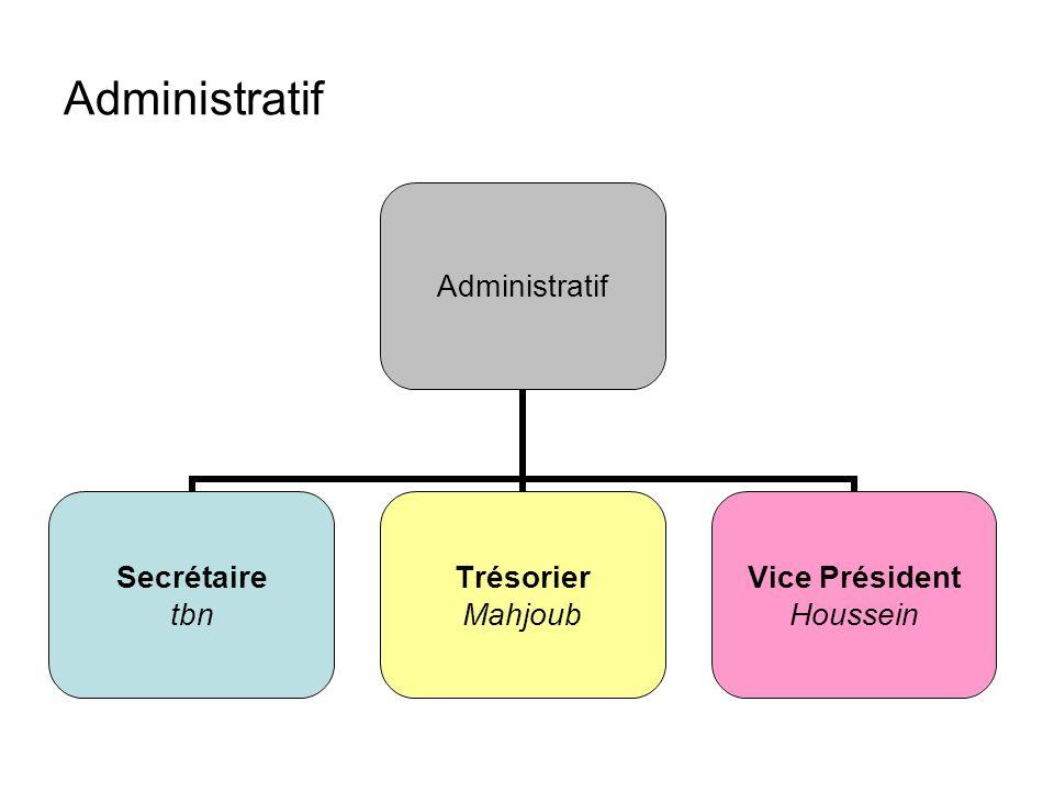 Administratif Secrétaire tbn Trésorier Mahjoub Vice Président Houssein