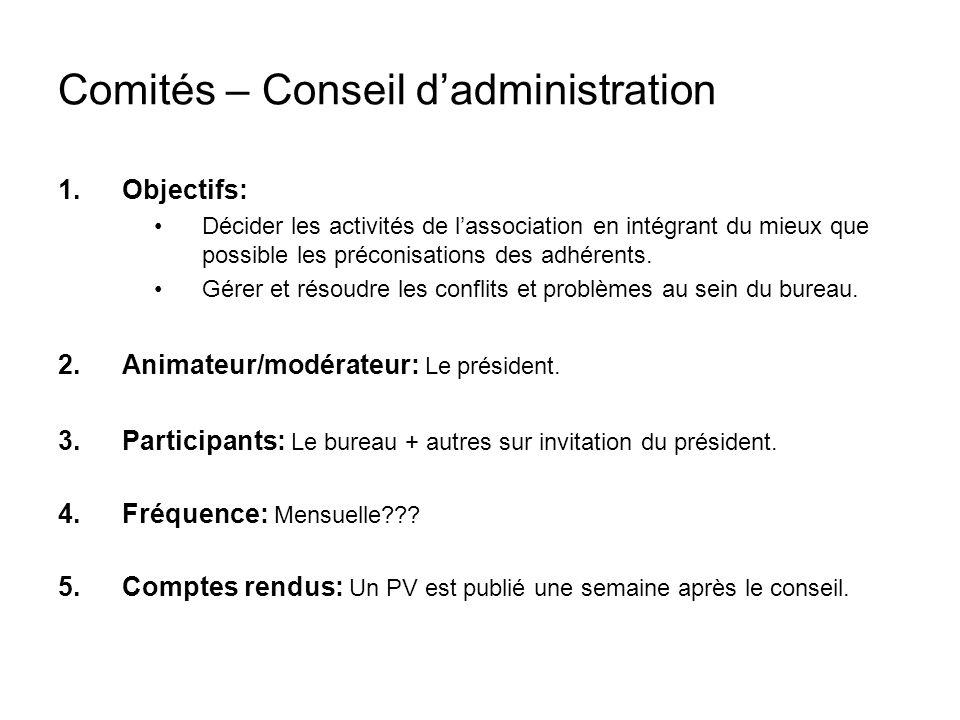 Comités – Conseil dadministration 1.Objectifs: Décider les activités de lassociation en intégrant du mieux que possible les préconisations des adhérents.