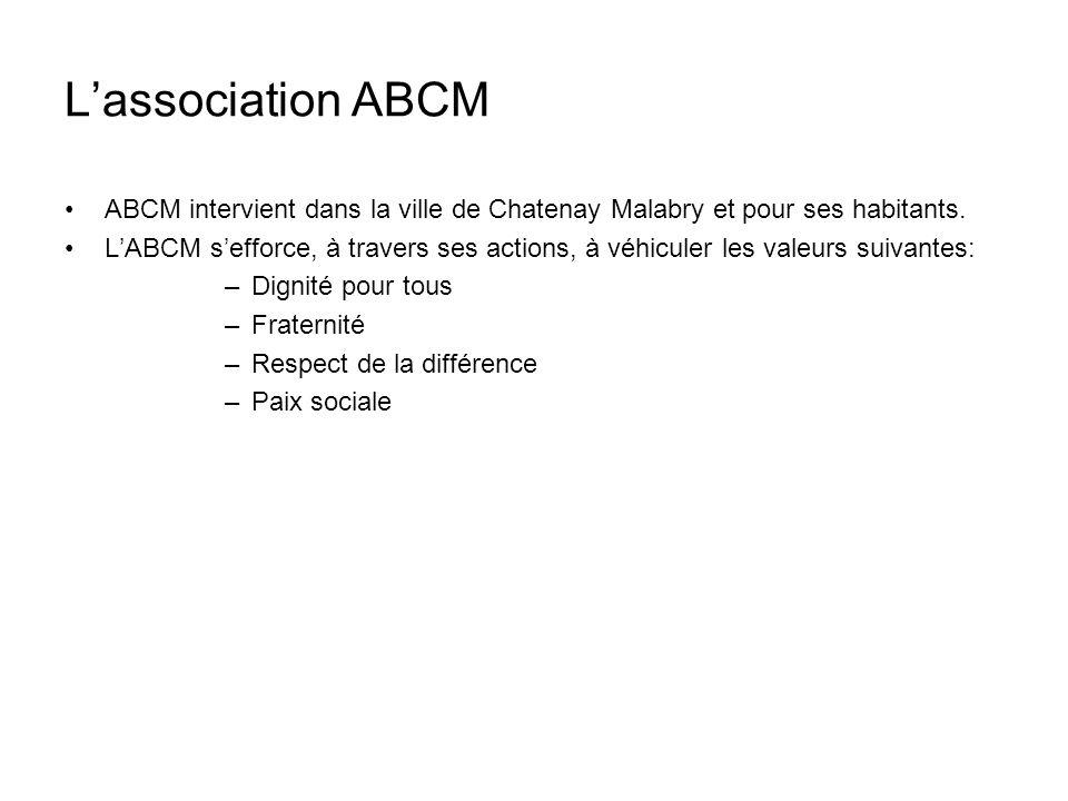 Lassociation ABCM ABCM intervient dans la ville de Chatenay Malabry et pour ses habitants.