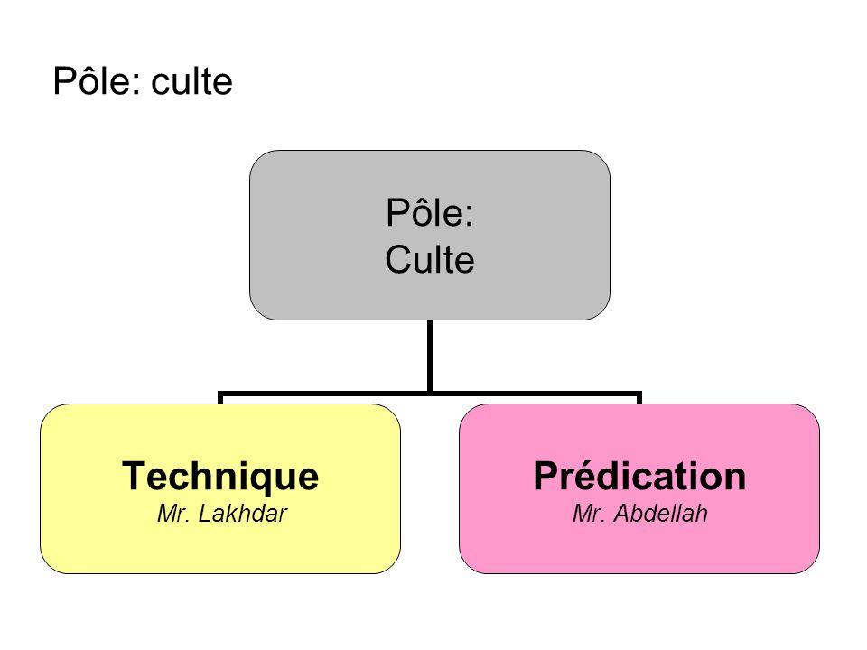 Pôle: culte Pôle: Culte Technique Mr. Lakhdar Prédication Mr. Abdellah