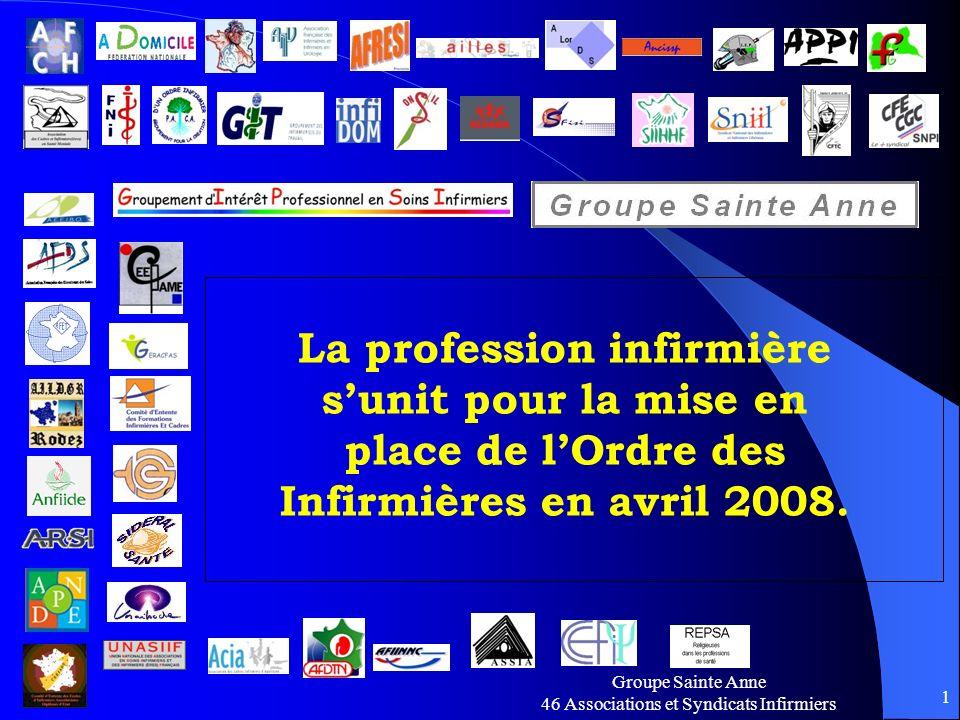 Groupe Sainte Anne 46 Associations et Syndicats Infirmiers 1 La profession infirmière sunit pour la mise en place de lOrdre des Infirmières en avril 2