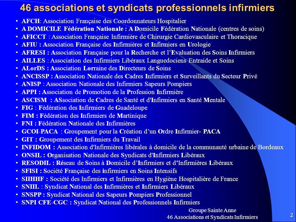 Groupe Sainte Anne 46 Associations et Syndicats Infirmiers 2 AFCH: Association Française des Coordonnateurs Hospitalier A DOMICILE Fédération National