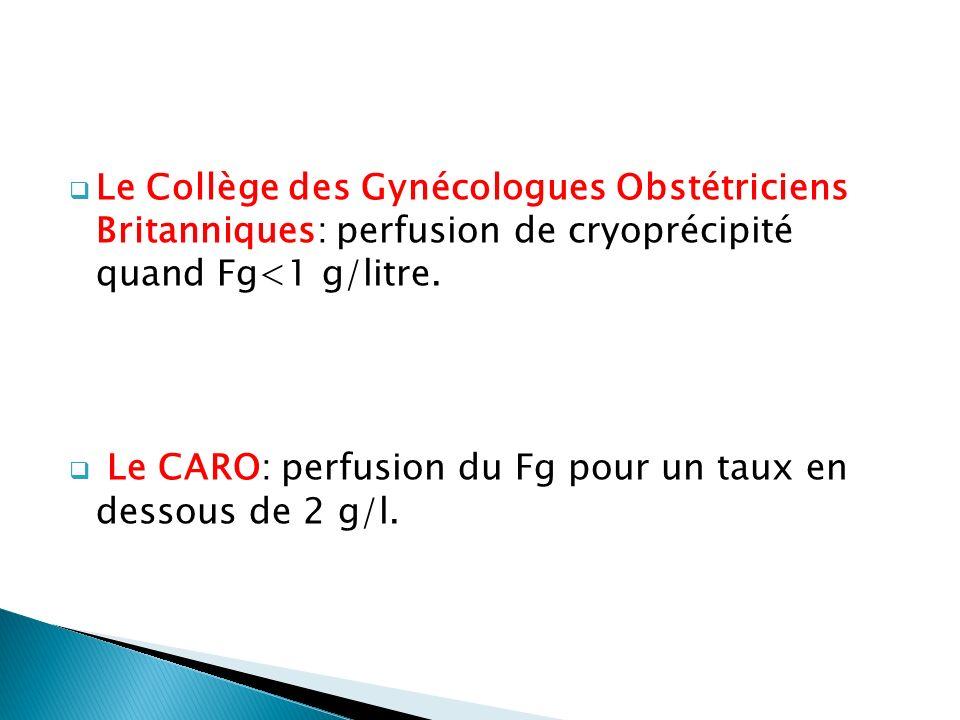 Le Collège des Gynécologues Obstétriciens Britanniques: perfusion de cryoprécipité quand Fg<1 g/litre. Le CARO: perfusion du Fg pour un taux en dessou