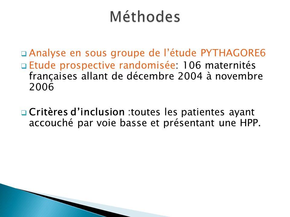 Analyse en sous groupe de létude PYTHAGORE6 Etude prospective randomisée: 106 maternités françaises allant de décembre 2004 à novembre 2006 Critères d