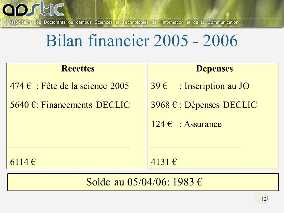 12 Bilan financier 2005 - 2006 Recettes 474 : Fête de la science 2005 5640 : Financements DECLIC _________________________ 6114 Depenses 39 : Inscription au JO 3968 : Dépenses DECLIC 124 : Assurance ___________________ 4131 Solde au 05/04/06: 1983
