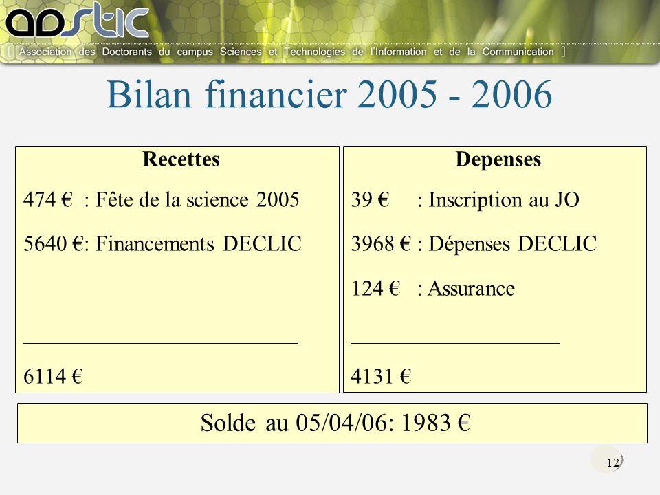 12 Bilan financier 2005 - 2006 Recettes 474 : Fête de la science 2005 5640 : Financements DECLIC _________________________ 6114 Depenses 39 : Inscription au JO 3968 : Dépenses DECLIC 124 : Assurance ___________________ 4131 Solde au 05/04/06: 1983