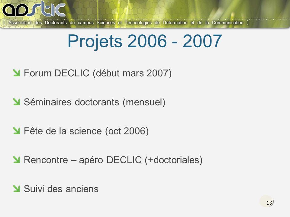 13 Projets 2006 - 2007 Forum DECLIC (début mars 2007) Séminaires doctorants (mensuel) Fête de la science (oct 2006) Rencontre – apéro DECLIC (+doctoriales) Suivi des anciens