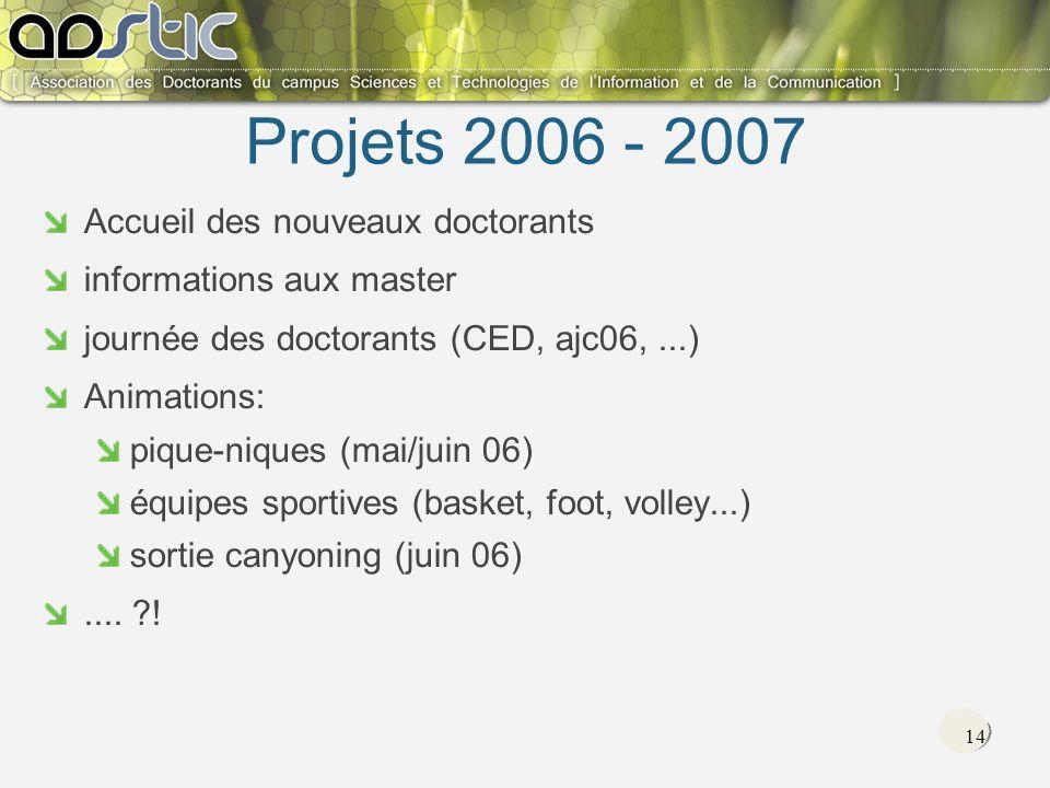 14 Projets 2006 - 2007 Accueil des nouveaux doctorants informations aux master journée des doctorants (CED, ajc06,...) Animations: pique-niques (mai/juin 06) équipes sportives (basket, foot, volley...) sortie canyoning (juin 06)....
