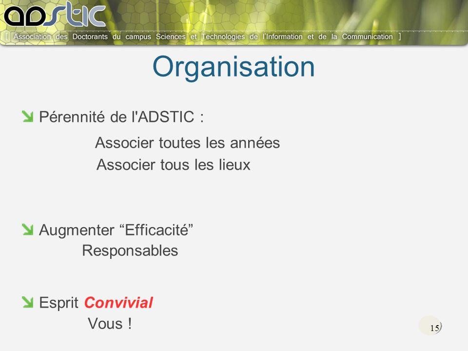15 Organisation Pérennité de l ADSTIC : Associer toutes les années Associer tous les lieux Augmenter Efficacité Responsables Esprit Convivial Vous !