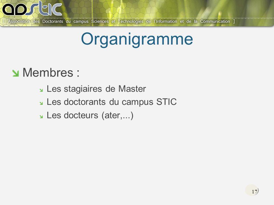 17 Organigramme Membres : Les stagiaires de Master Les doctorants du campus STIC Les docteurs (ater,...)