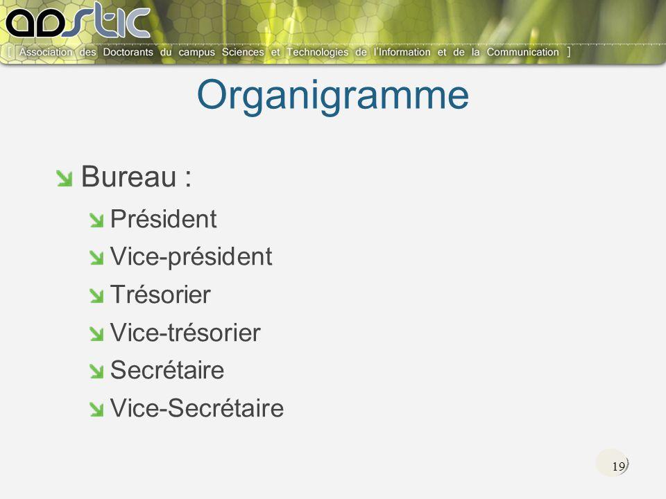 19 Organigramme Bureau : Président Vice-président Trésorier Vice-trésorier Secrétaire Vice-Secrétaire