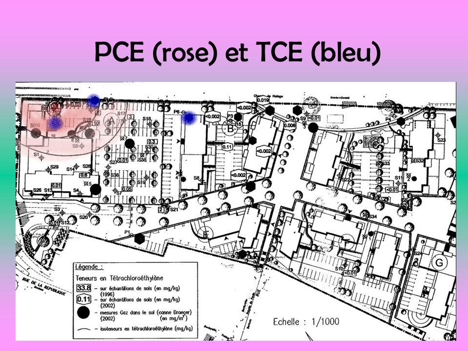PCE (rose) et TCE (bleu)