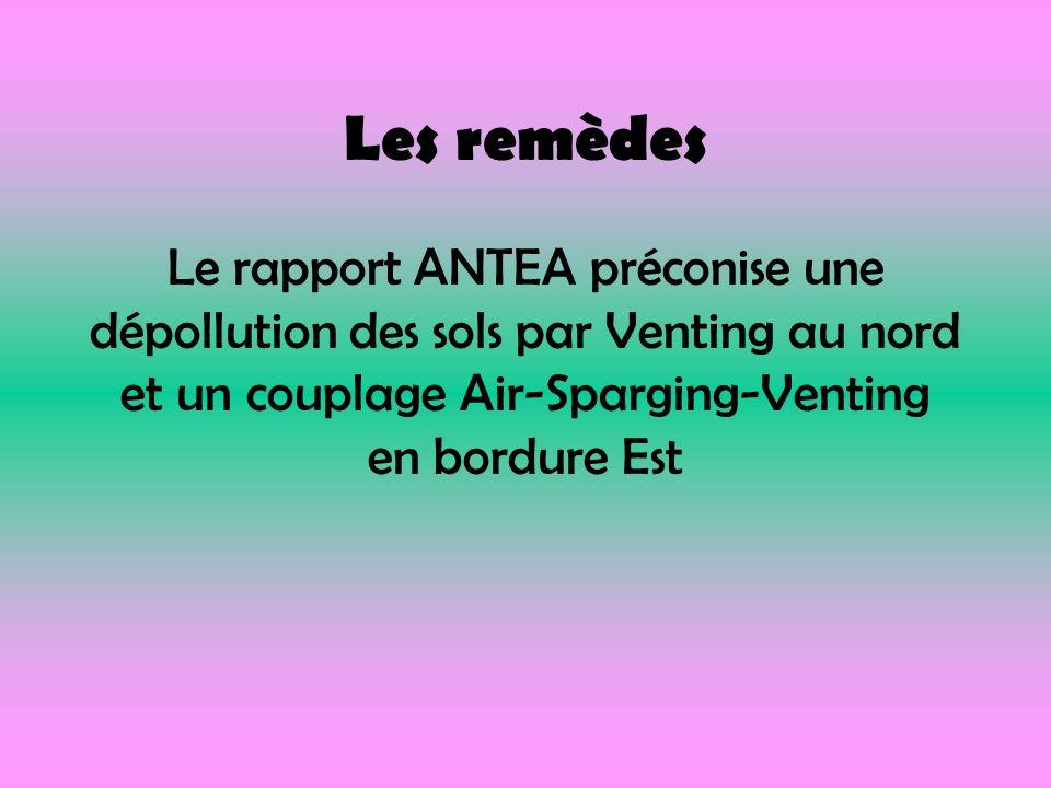 Les remèdes Le rapport ANTEA préconise une dépollution des sols par Venting au nord et un couplage Air-Sparging-Venting en bordure Est