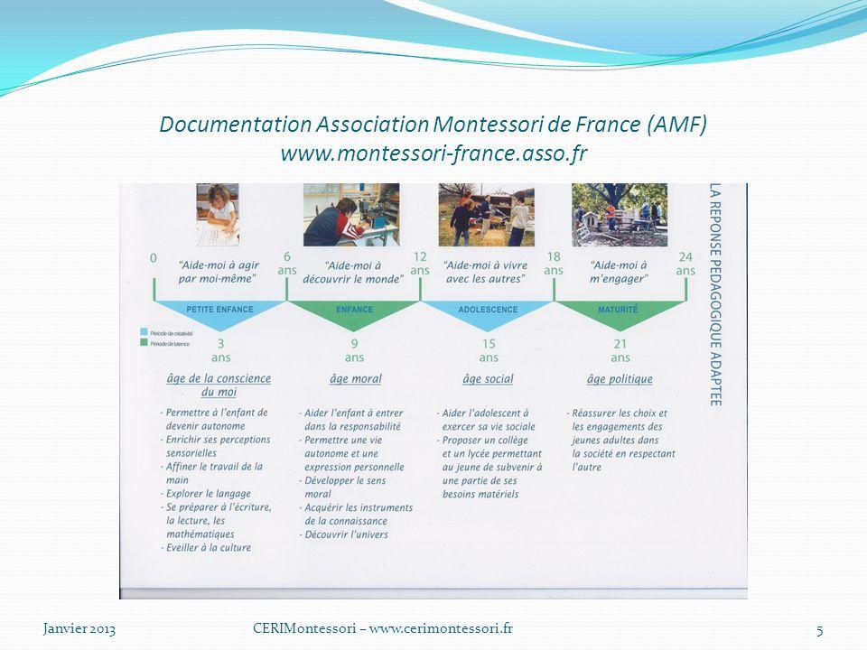Documentation Association Montessori de France (AMF) www.montessori-france.asso.fr Janvier 2013CERIMontessori – www.cerimontessori.fr5