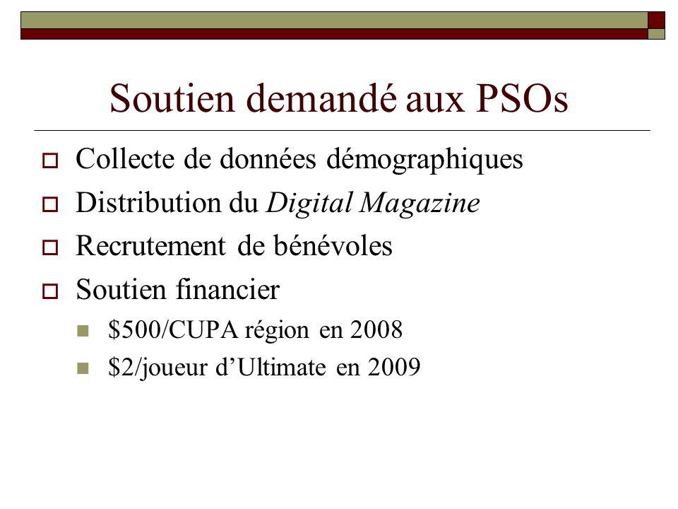 Soutien demandé aux PSOs Collecte de données démographiques Distribution du Digital Magazine Recrutement de bénévoles Soutien financier $500/CUPA région en 2008 $2/joueur dUltimate en 2009