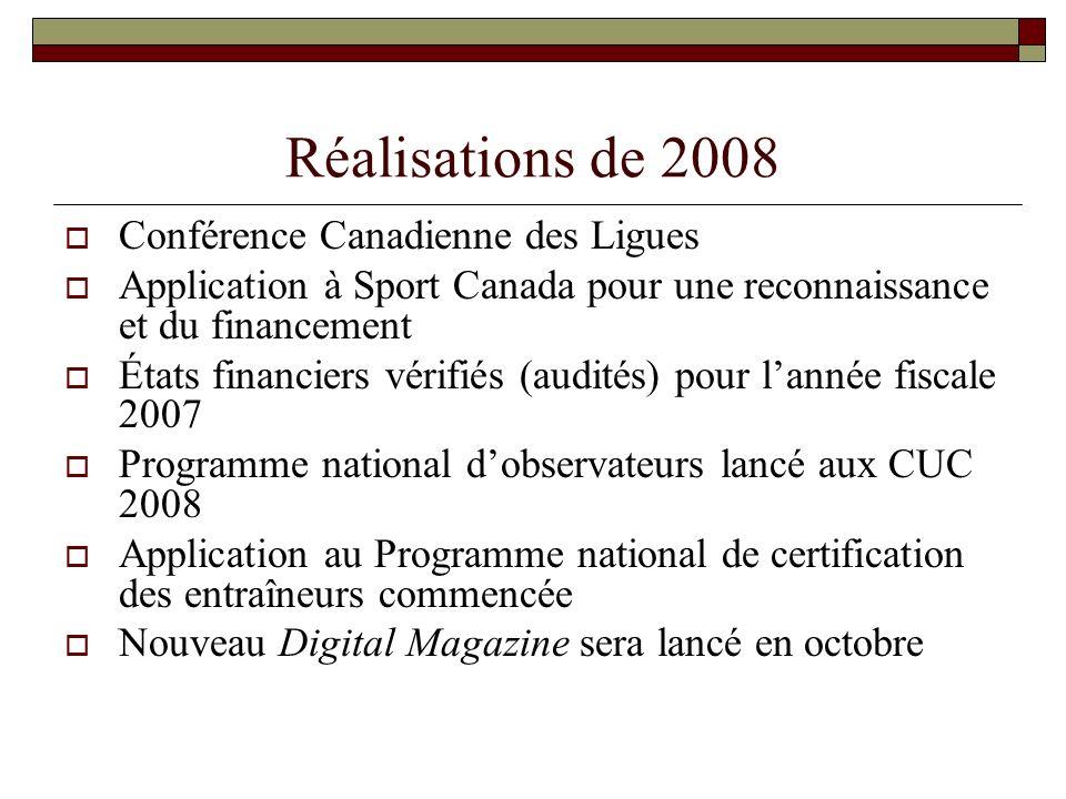 Réalisations de 2008 Conférence Canadienne des Ligues Application à Sport Canada pour une reconnaissance et du financement États financiers vérifiés (audités) pour lannée fiscale 2007 Programme national dobservateurs lancé aux CUC 2008 Application au Programme national de certification des entraîneurs commencée Nouveau Digital Magazine sera lancé en octobre