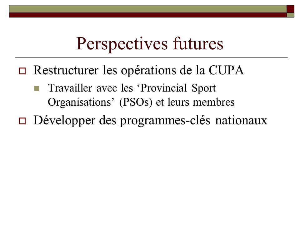 Perspectives futures Restructurer les opérations de la CUPA Travailler avec les Provincial Sport Organisations (PSOs) et leurs membres Développer des programmes-clés nationaux