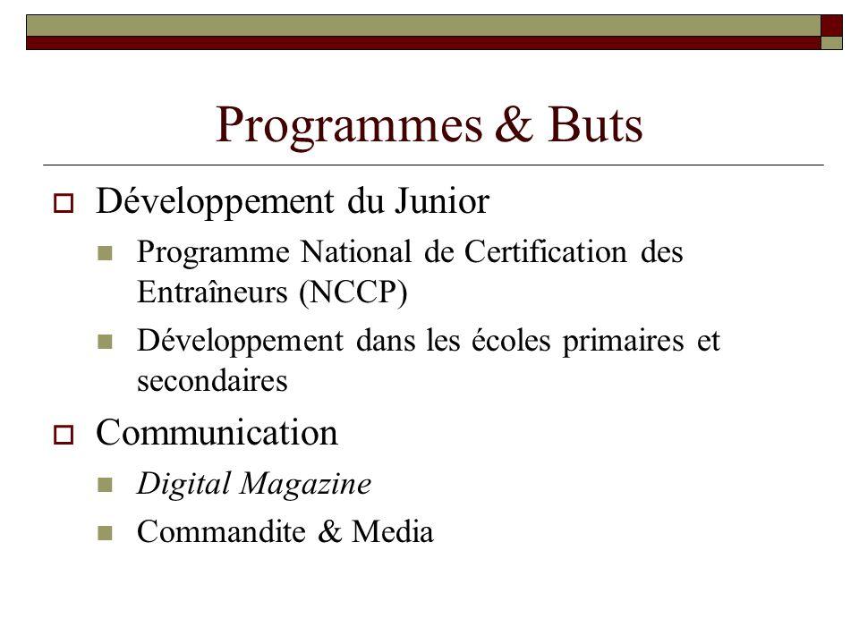 Programmes & Buts Développement du Junior Programme National de Certification des Entraîneurs (NCCP) Développement dans les écoles primaires et secondaires Communication Digital Magazine Commandite & Media