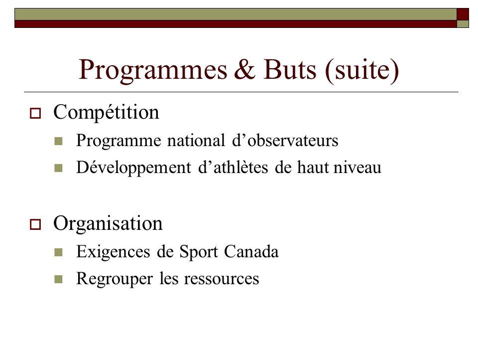 Programmes & Buts (suite) Compétition Programme national dobservateurs Développement dathlètes de haut niveau Organisation Exigences de Sport Canada Regrouper les ressources