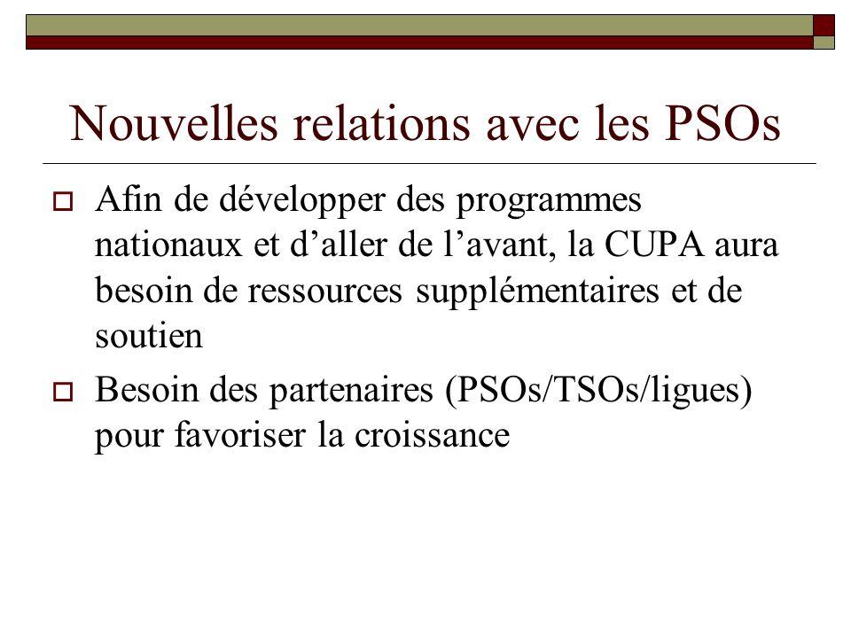 Nouvelles relations avec les PSOs Afin de développer des programmes nationaux et daller de lavant, la CUPA aura besoin de ressources supplémentaires et de soutien Besoin des partenaires (PSOs/TSOs/ligues) pour favoriser la croissance