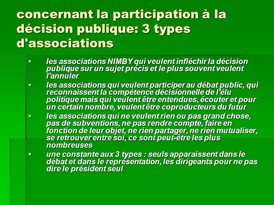 concernant la participation à la décision publique: 3 types d'associations les associations NIMBY qui veulent infléchir la décision publique sur un su