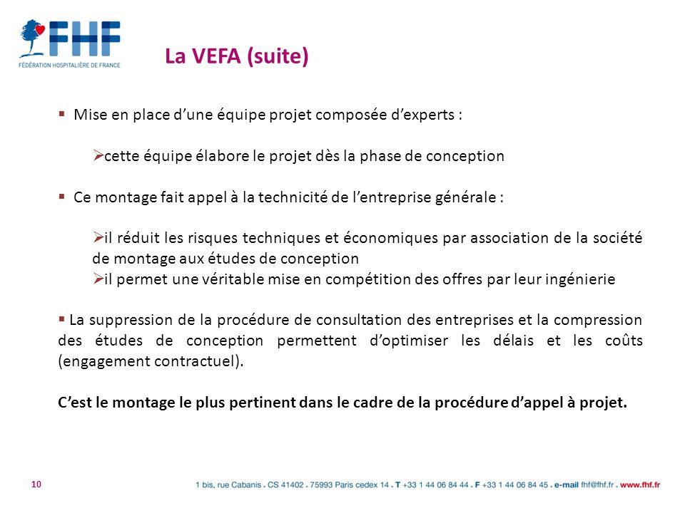 10 La VEFA (suite) Mise en place dune équipe projet composée dexperts : cette équipe élabore le projet dès la phase de conception Ce montage fait appe