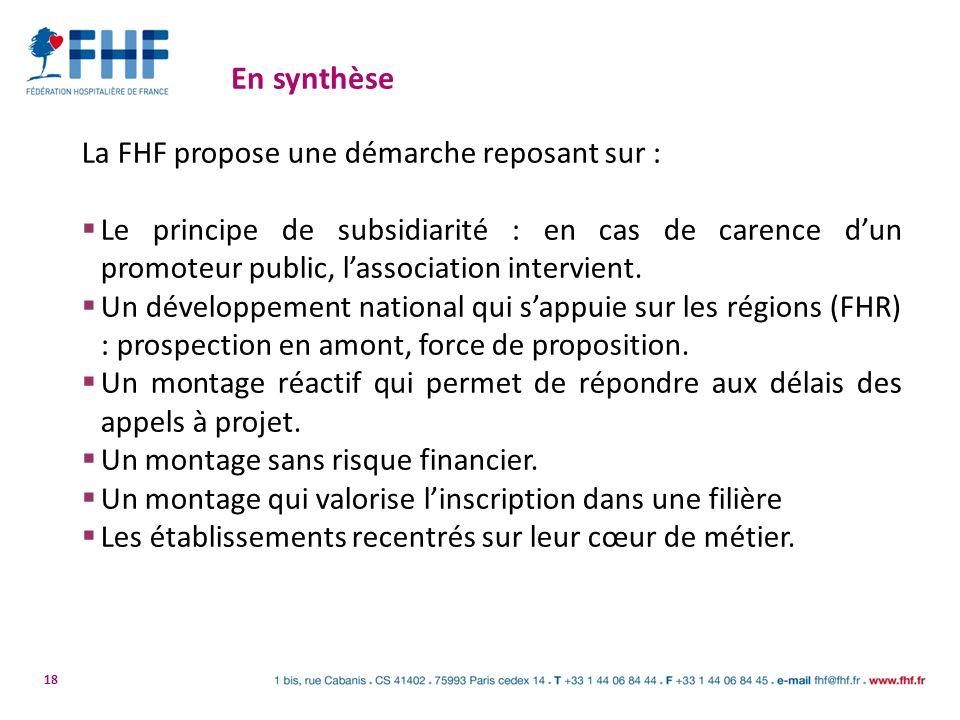 18 En synthèse La FHF propose une démarche reposant sur : Le principe de subsidiarité : en cas de carence dun promoteur public, lassociation intervien