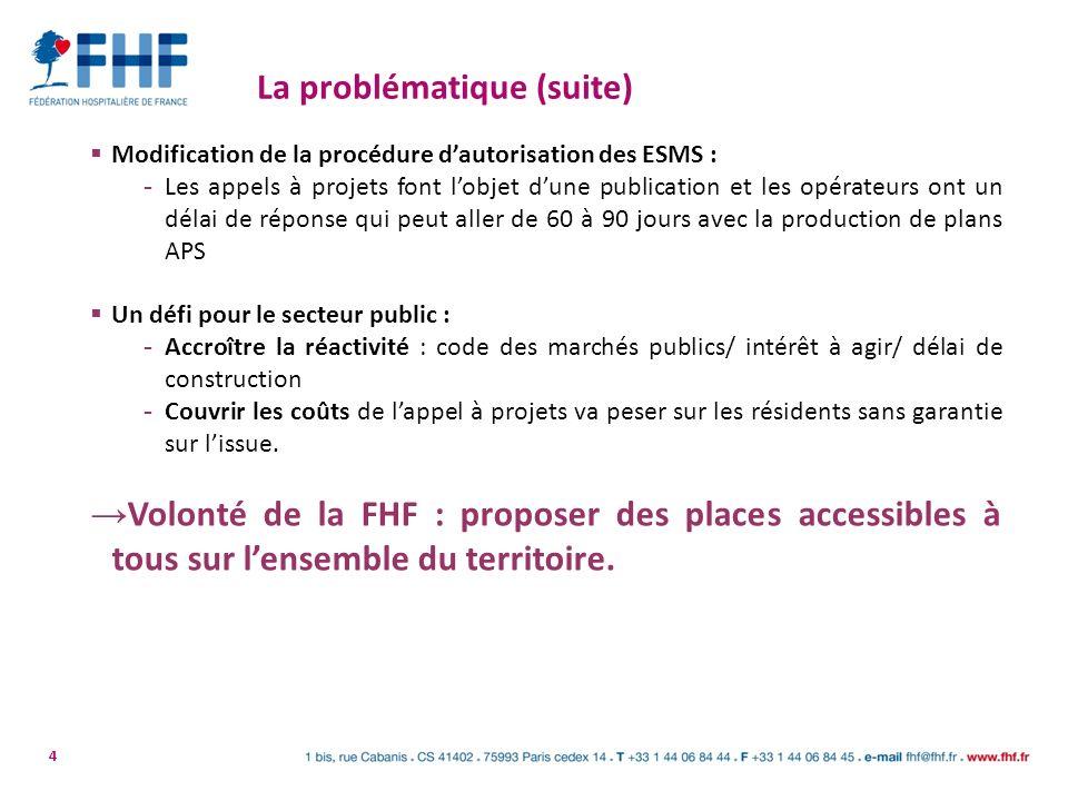 4 La problématique (suite) Modification de la procédure dautorisation des ESMS : - Les appels à projets font lobjet dune publication et les opérateurs