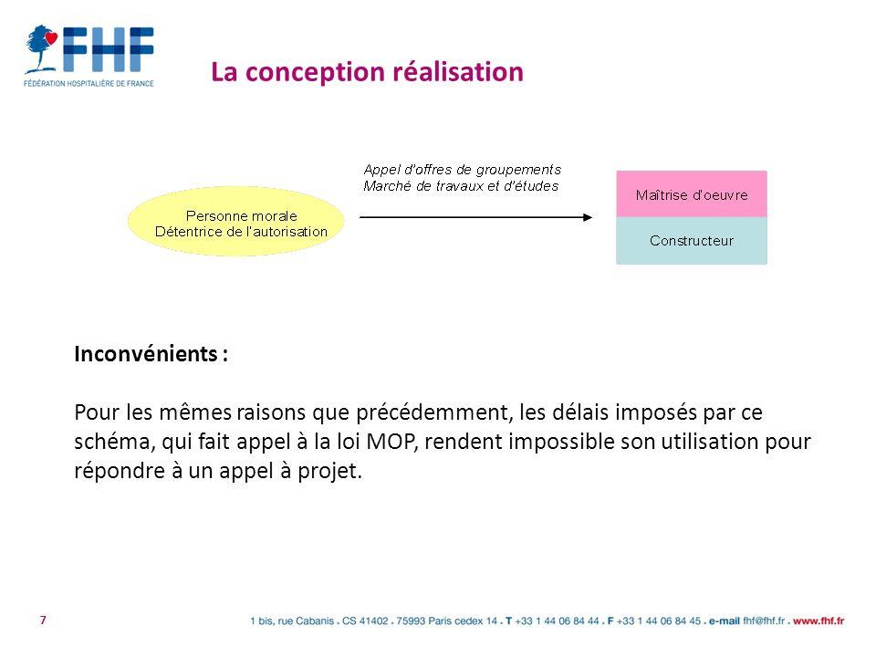 18 En synthèse La FHF propose une démarche reposant sur : Le principe de subsidiarité : en cas de carence dun promoteur public, lassociation intervient.