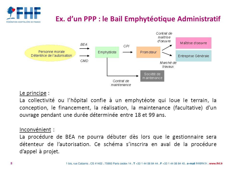 8 Ex. dun PPP : le Bail Emphytéotique Administratif Le principe : La collectivité ou lhôpital confie à un emphytéote qui loue le terrain, la conceptio