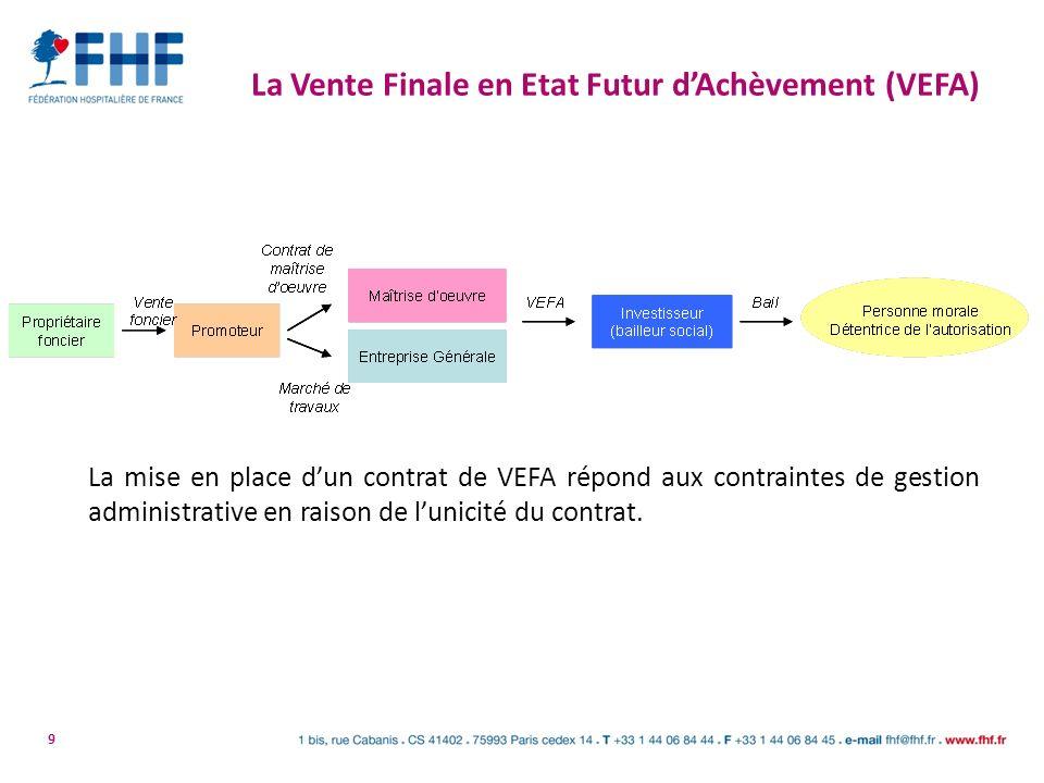 9 La Vente Finale en Etat Futur dAchèvement (VEFA) La mise en place dun contrat de VEFA répond aux contraintes de gestion administrative en raison de