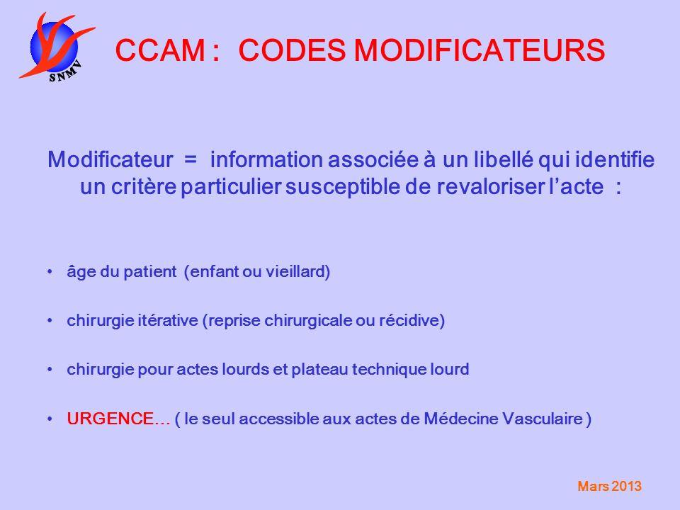 Mars 2013 CCAM : CODES MODIFICATEURS Modificateur = information associée à un libellé qui identifie un critère particulier susceptible de revaloriser