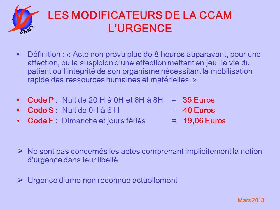 Mars 2013 LES MODIFICATEURS DE LA CCAM LURGENCE Définition : « Acte non prévu plus de 8 heures auparavant, pour une affection, ou la suspicion dune af